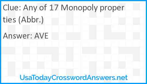 Any of 17 Monopoly properties (Abbr.) Answer