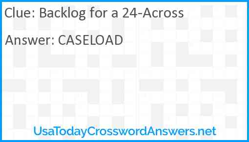 Backlog for a 24-Across Answer