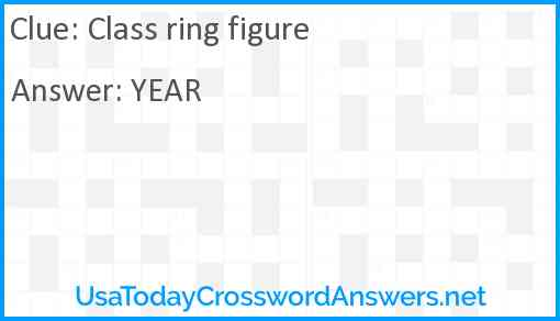 Class ring figure Answer