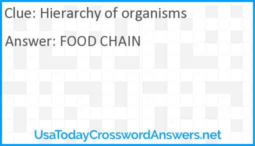 Hierarchy of organisms Answer