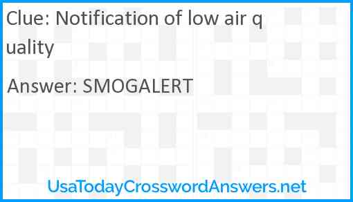 Notification of low air quality Answer