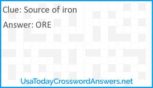 Source of iron Answer