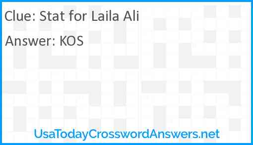 Stat for Laila Ali Answer