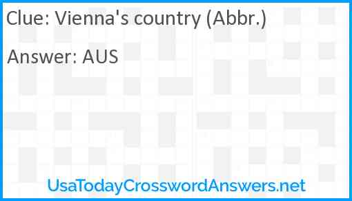 Vienna's country (Abbr.) Answer
